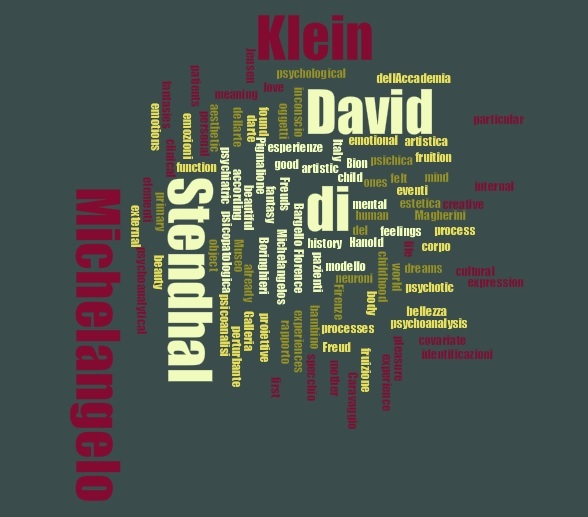 stendhal book word cloud